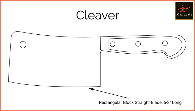 Diagram of a cleaver